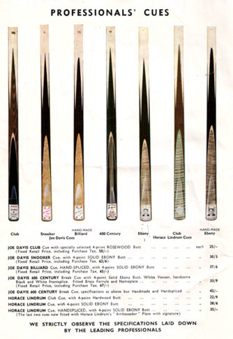 Weilding Billiard Cues